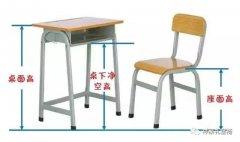 关注学生近视,课桌椅的几个关键指标有着决定性因素--祥聚座椅